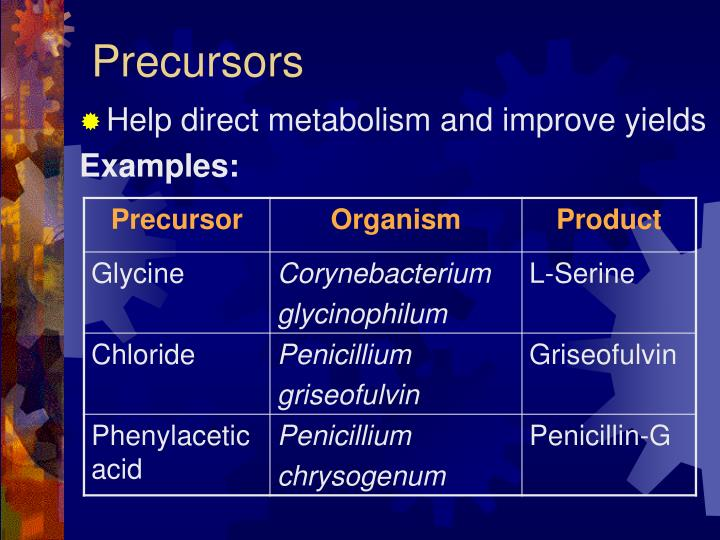 Help direct metabolism and improve yields