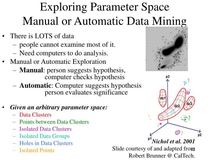 Exploring Parameter Space