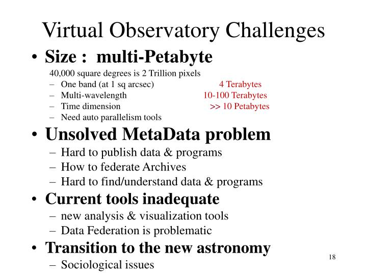 Virtual Observatory Challenges