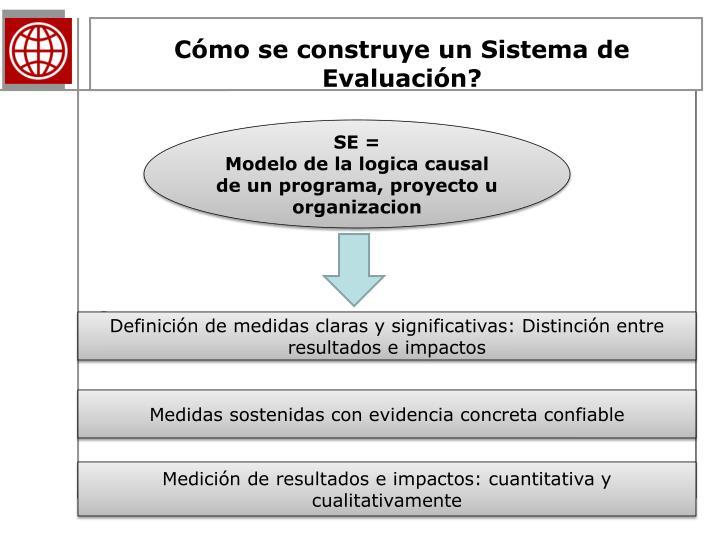 Cómo se construye un Sistema de Evaluación?