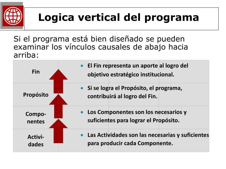 Si el programa está bien diseñado se pueden examinar los vínculos causales de abajo hacia arriba: