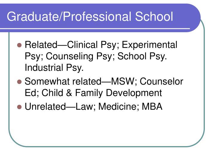 Graduate/Professional School