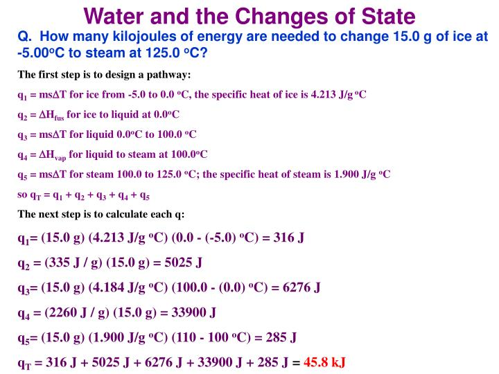 Water and the Changes of State