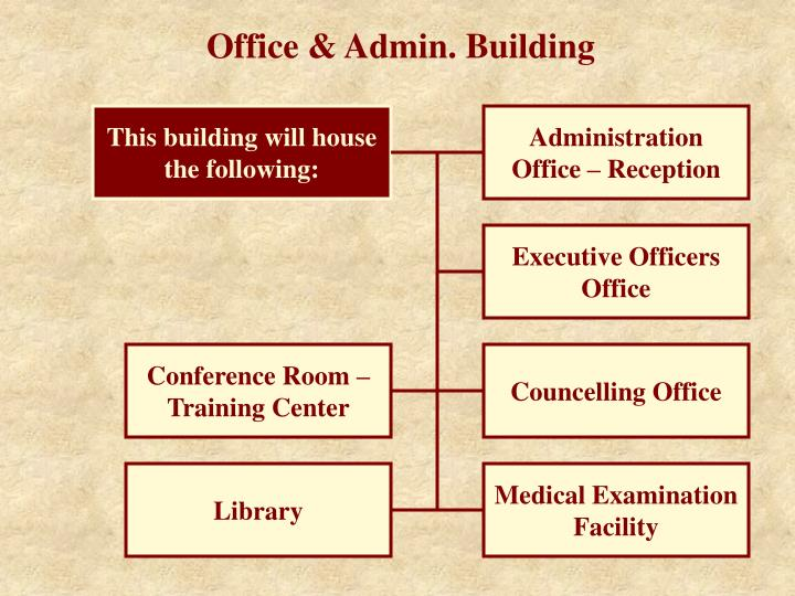 Office & Admin. Building
