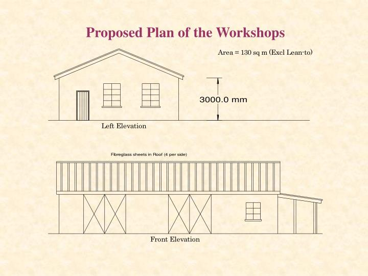 Proposed Plan of the Workshops