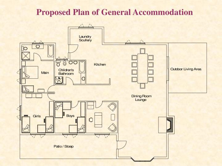 Proposed Plan of General Accommodation