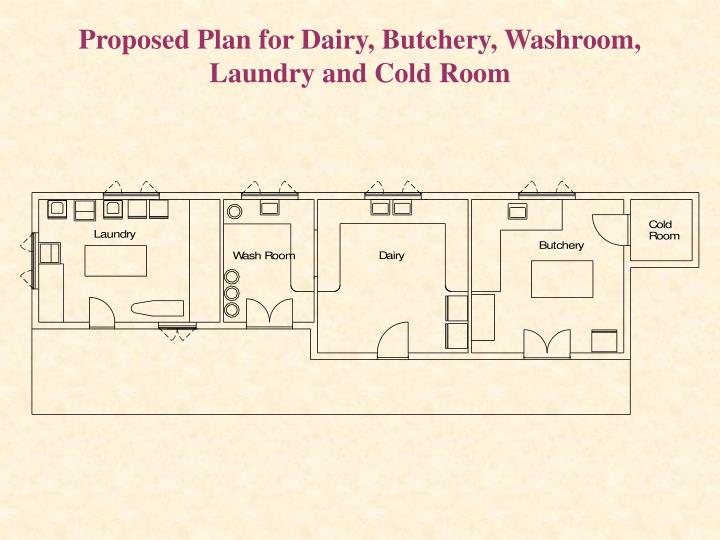 Proposed Plan for Dairy, Butchery, Washroom, Laundry and Cold Room