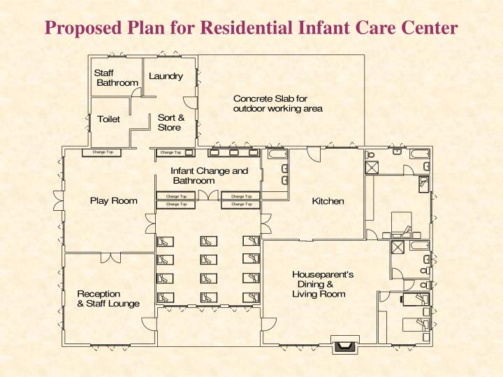 Proposed Plan for Residential Infant Care Center