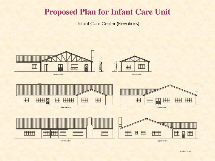 Proposed Plan for Infant Care Unit