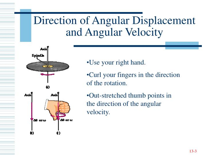 Direction of Angular Displacement and Angular Velocity