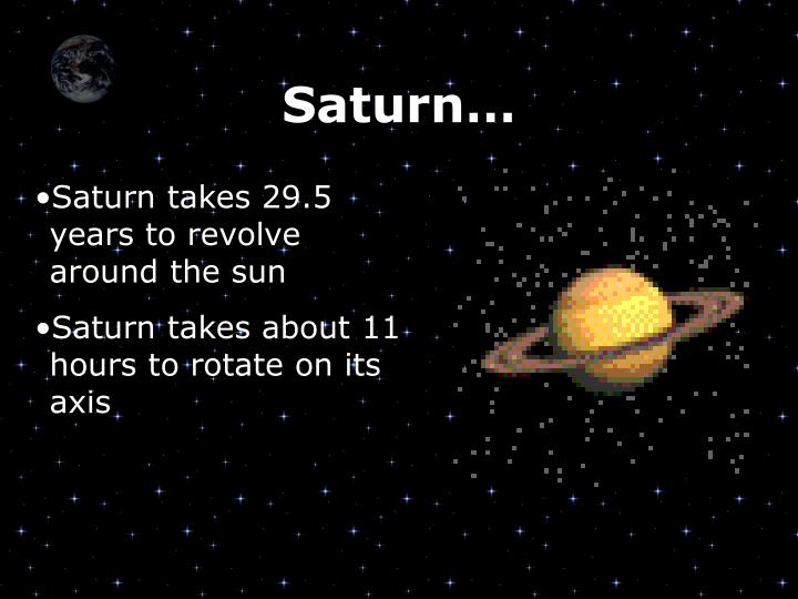 Saturn…