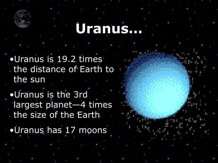 Uranus…