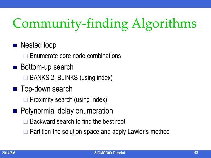 Community-finding Algorithms