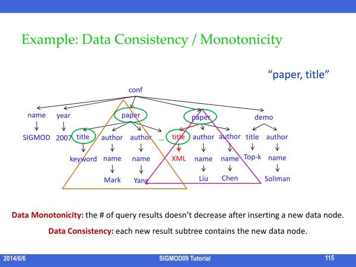 Example: Data Consistency /