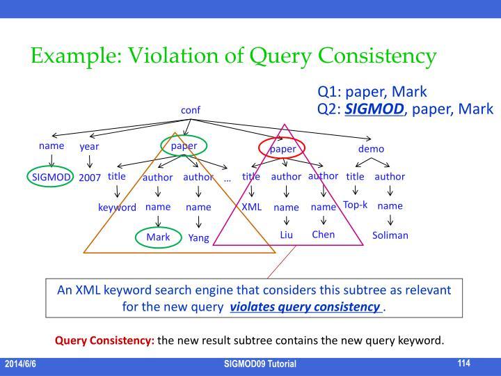 Example: Violation of Query Consistency