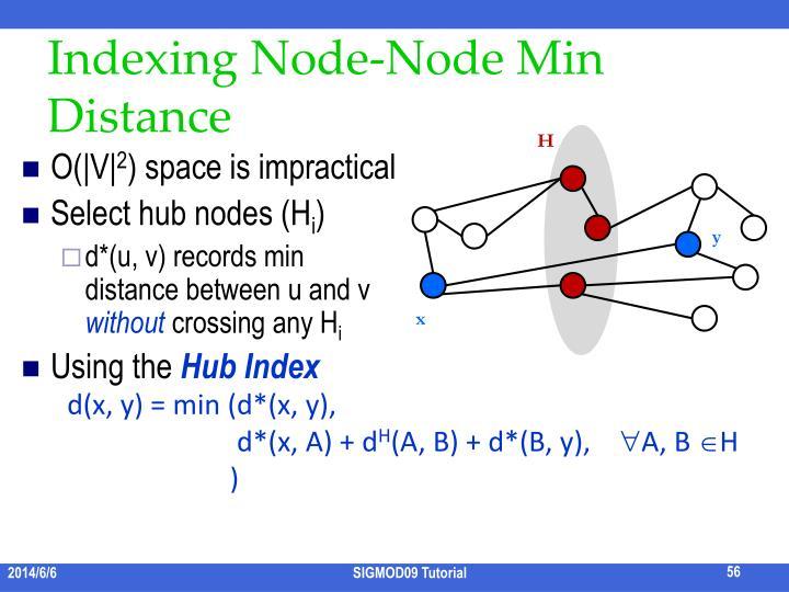 Indexing Node-Node Min Distance
