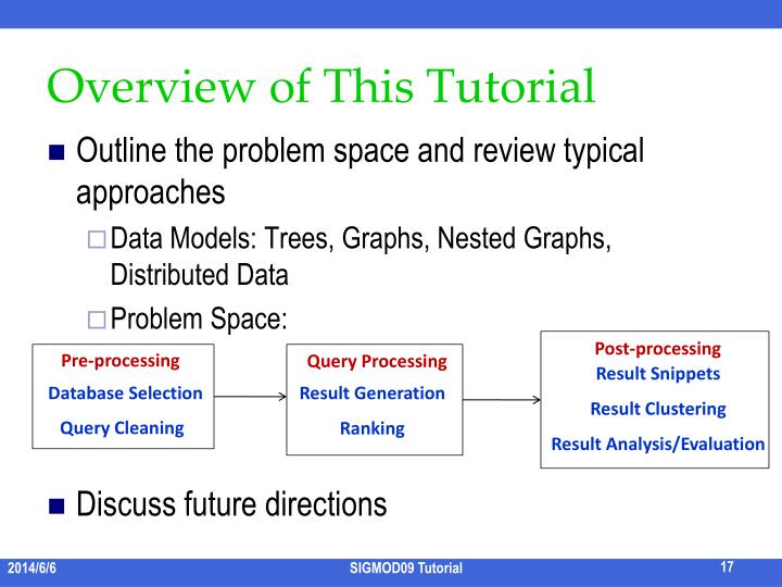 Overview of This Tutorial
