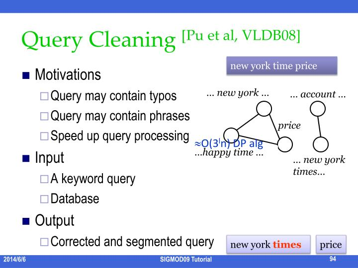 Query Cleaning