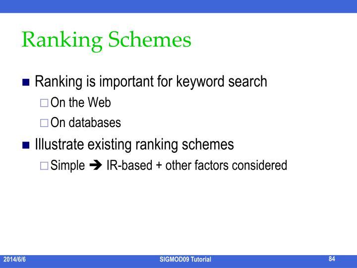 Ranking Schemes