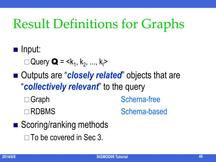 Result Definitions for Graphs