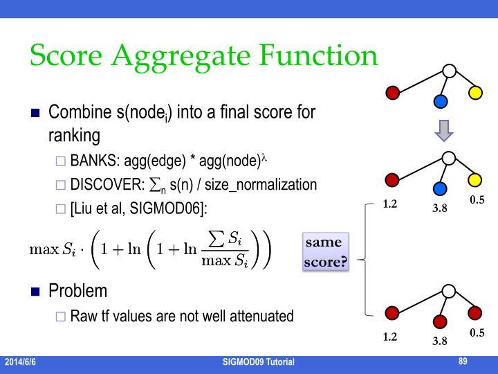 Score Aggregate Function