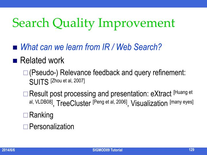 Search Quality Improvement