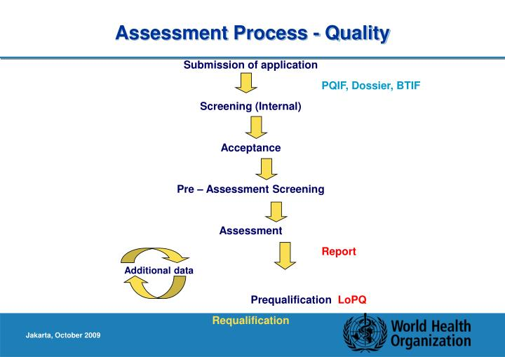 Assessment Process - Quality