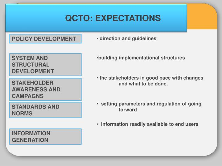 QCTO: EXPECTATIONS