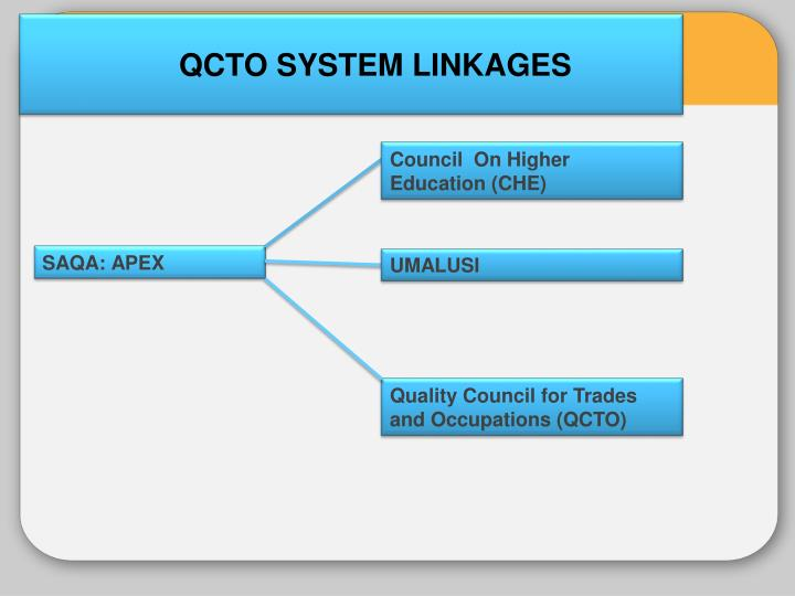 QCTO SYSTEM LINKAGES