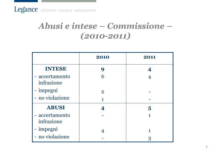 Abusi e intese – Commissione –