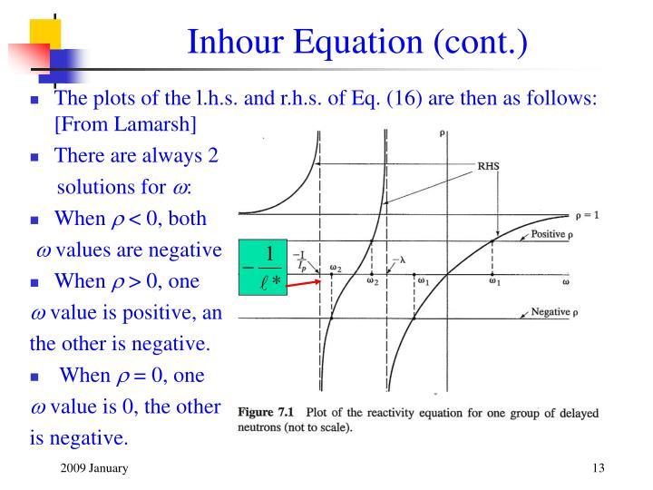 Inhour Equation (cont.)