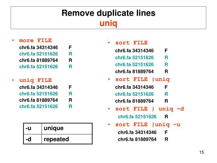 Remove duplicate lines
