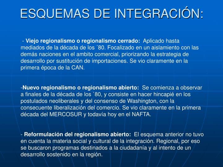 ESQUEMAS DE INTEGRACIÓN: