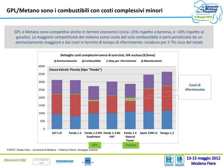 GPL/Metano sono i combustibili con costi complessivi minori