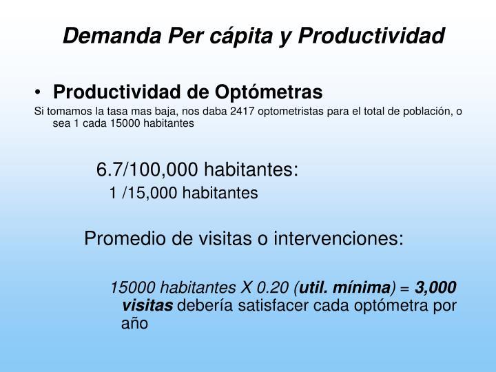 Demanda Per cápita y Productividad