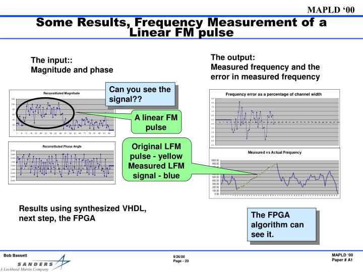 Some Results, Frequency Measurement of a