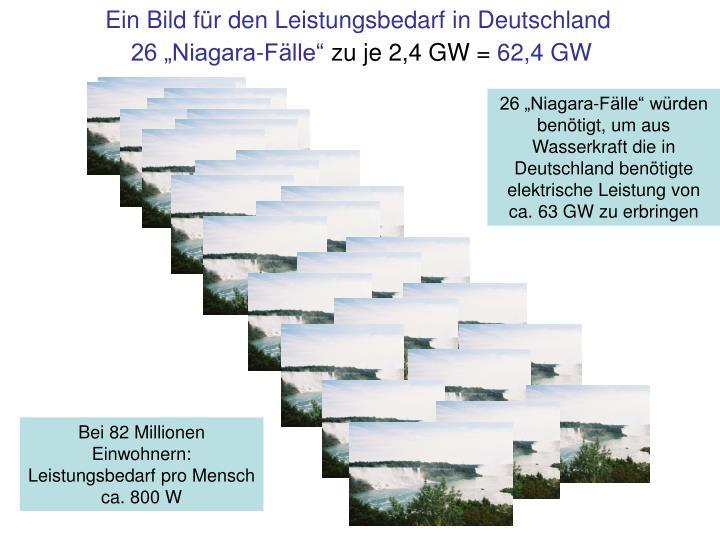 Ein Bild für den Leistungsbedarf in Deutschland