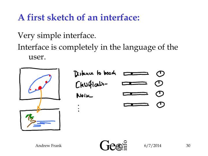 A first sketch of an interface: