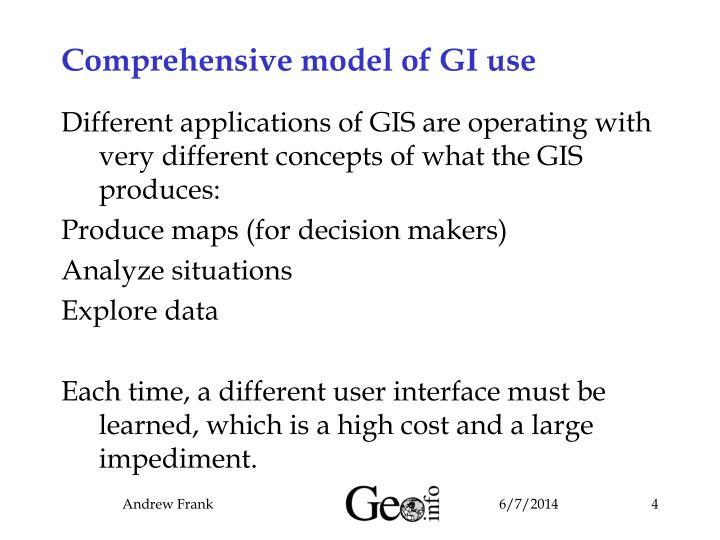 Comprehensive model of GI use