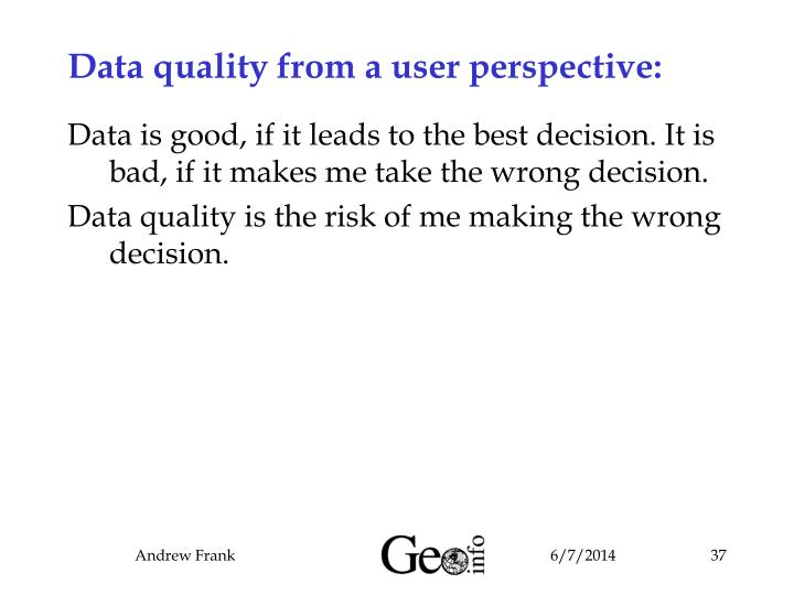 Data quality from a user perspective: