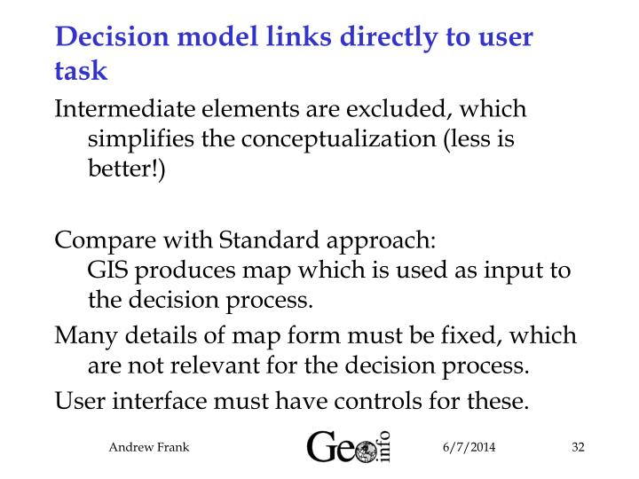 Decision model links directly to user task