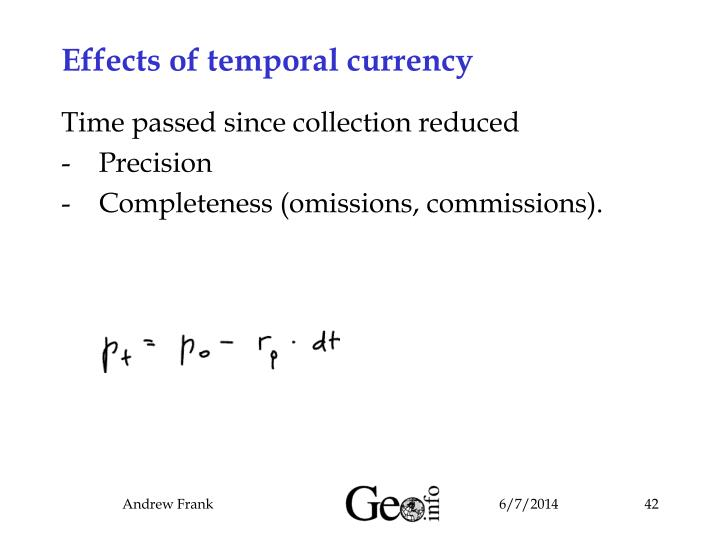 Effects of temporal currency