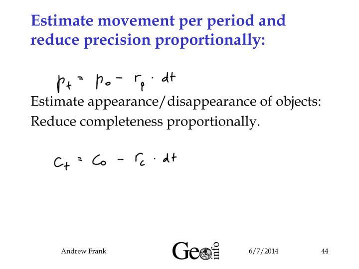 Estimate movement per period and reduce precision proportionally: