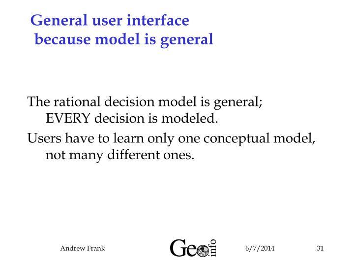General user interface