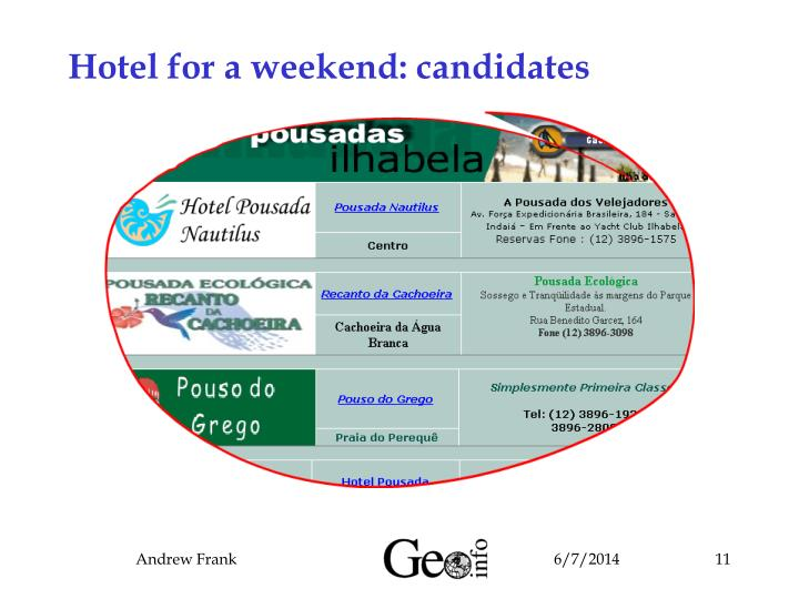 Hotel for a weekend: candidates