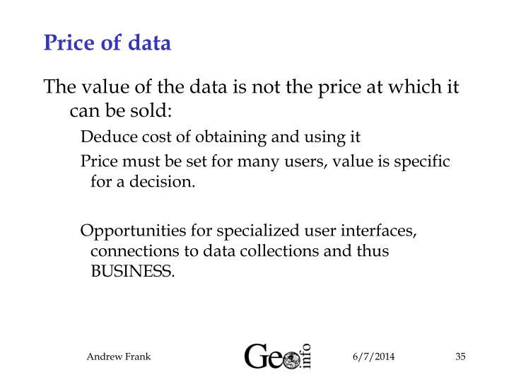 Price of data