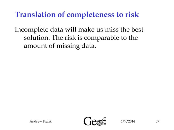 Translation of completeness to risk
