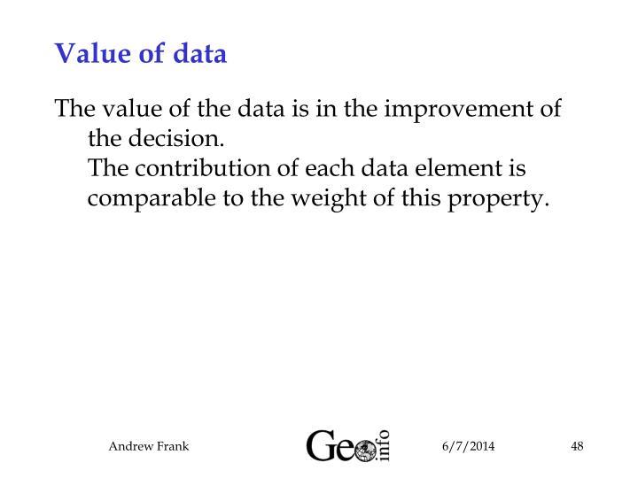 Value of data