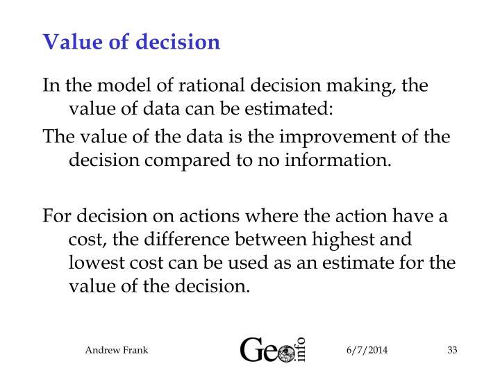 Value of decision