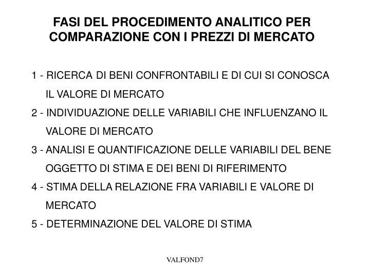 FASI DEL PROCEDIMENTO ANALITICO PER COMPARAZIONE CON I PREZZI DI MERCATO